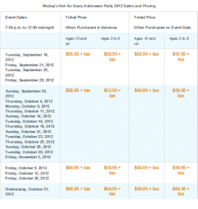Mickey's Not So Scary Halloween Party Price Breakdown