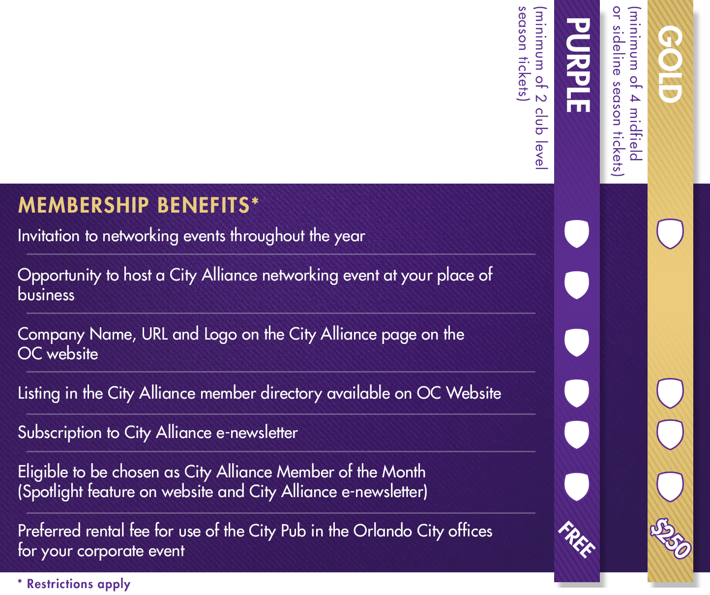 Orlando City SC City Alliance Pricing