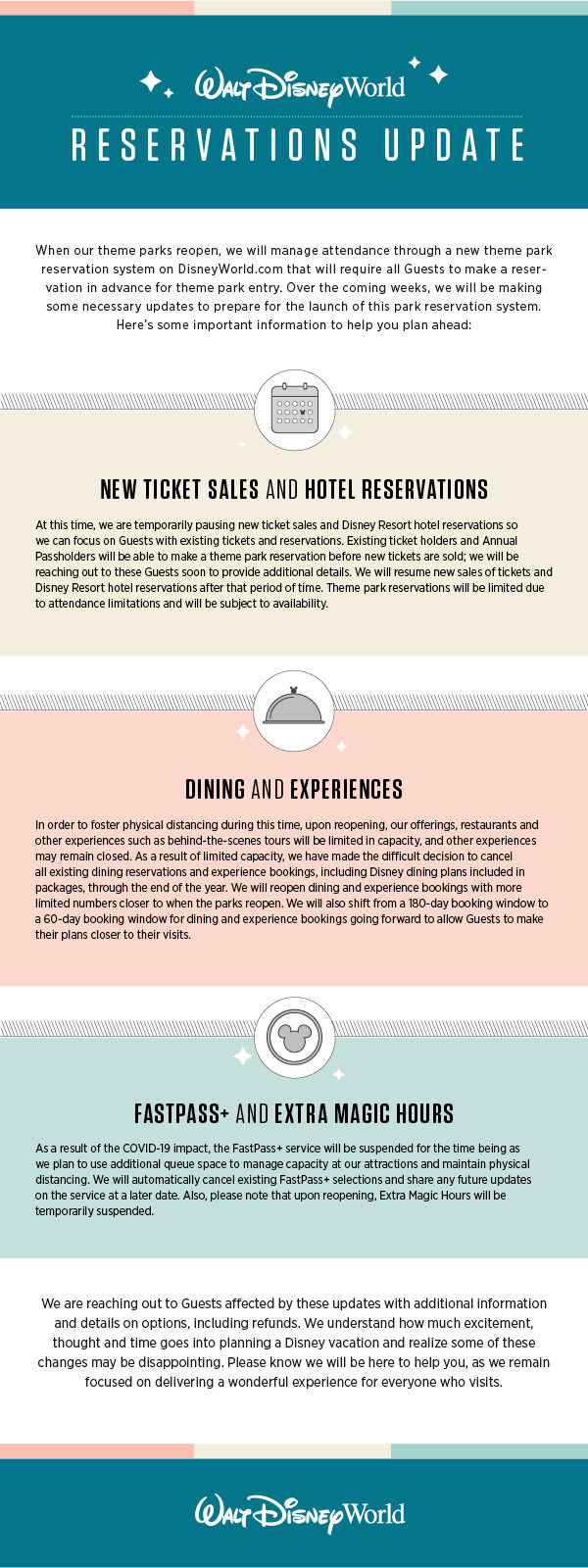 Walt Disney World Reservation Infographic